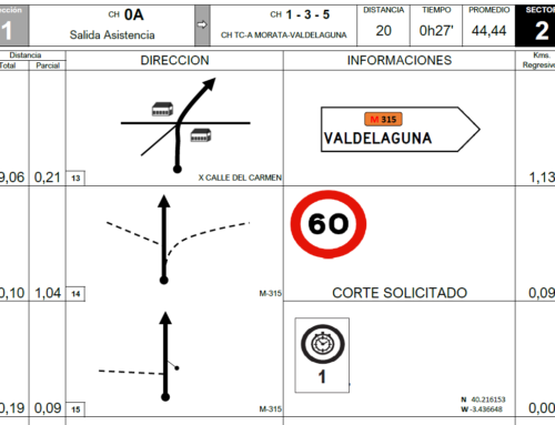 RoadBook V Rs de Valdelaguna
